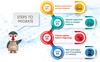One Click to Migrate or Upgrade Prestashop Eklentisi Büyük Ekran Görüntüsü