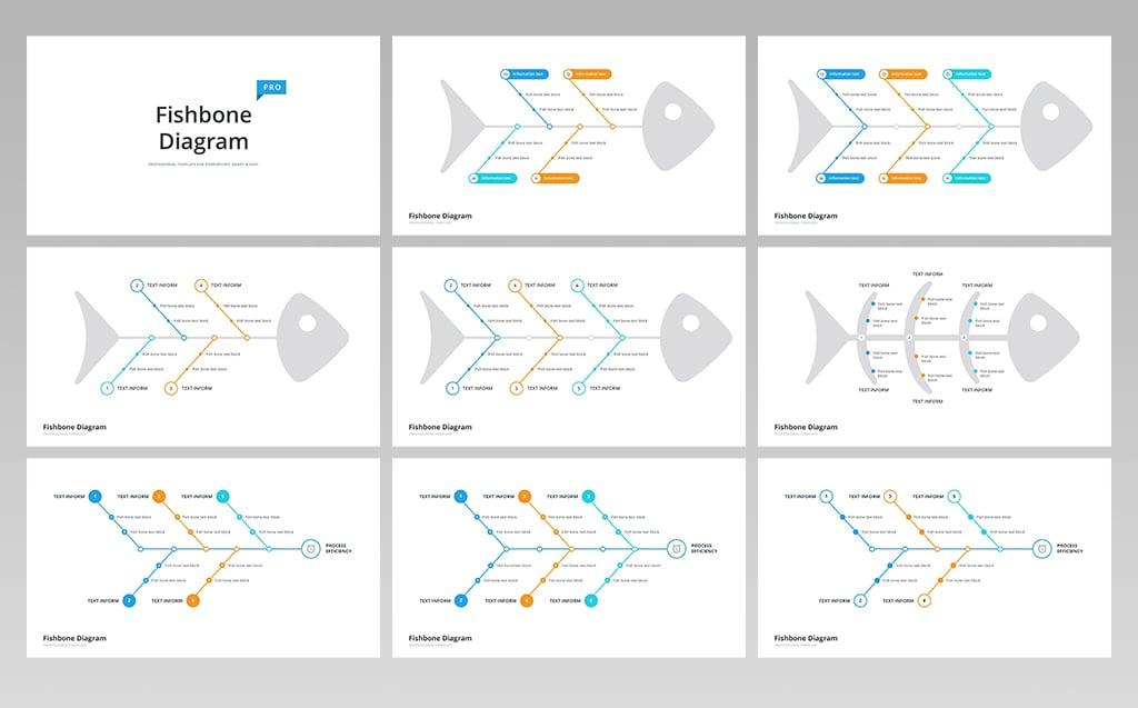 Fishbone ishikawa diagram for keynote template 70105 zoom in ccuart Choice Image