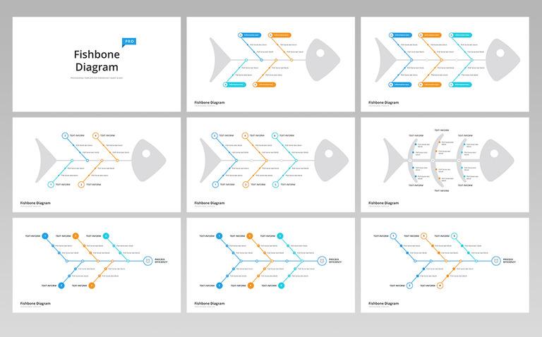 Fishbone ishikawa diagram for keynote template 70105 fishbone ishikawa diagram for keynote template big screenshot ccuart Images