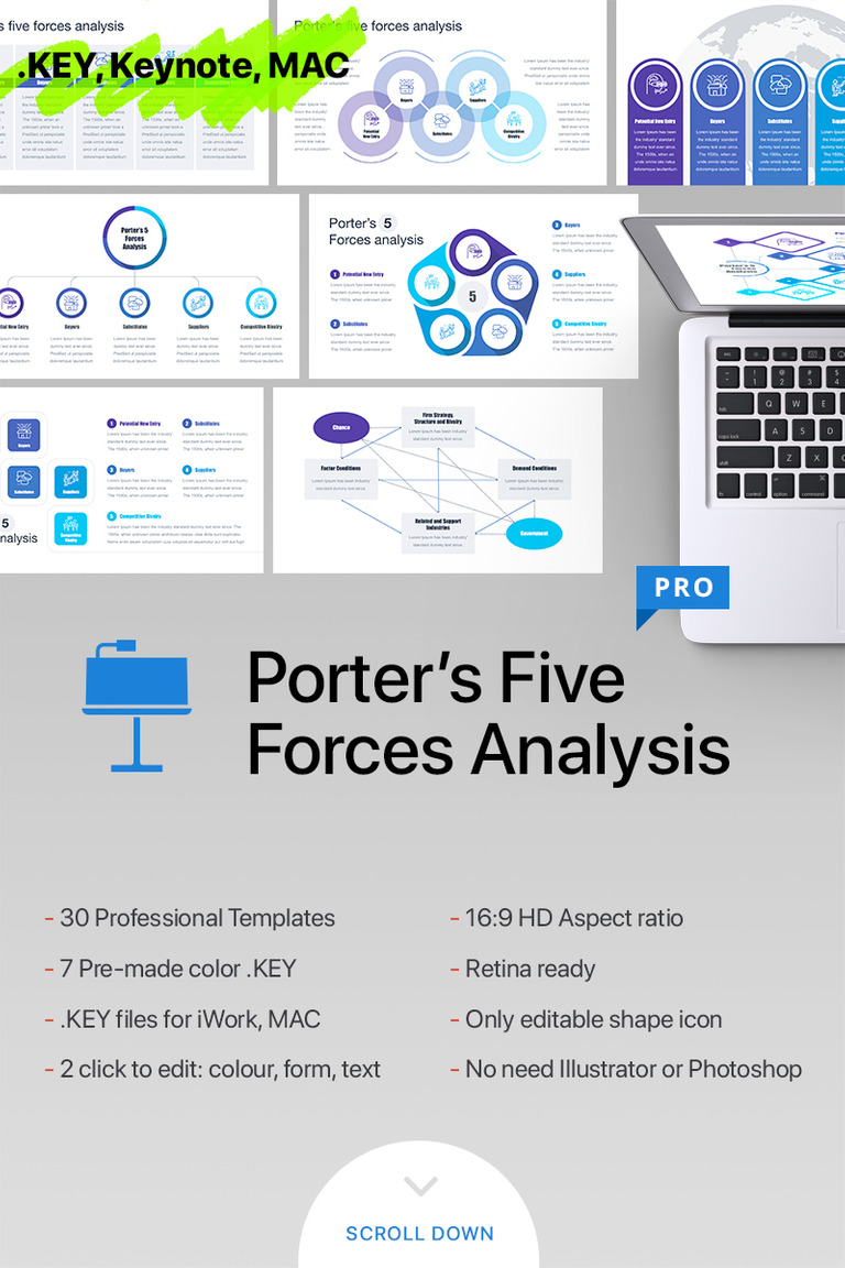 porter five forces template word.html