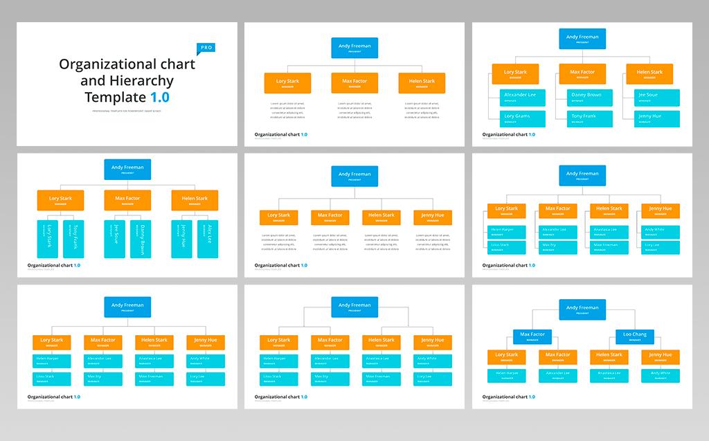 Organizational chart hierarchy powerpoint template 70618 organizational chart hierarchy powerpoint template big screenshot toneelgroepblik Choice Image