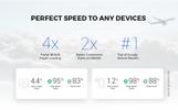 Responsive SmartHome - AMP Home Electronics Magento Teması