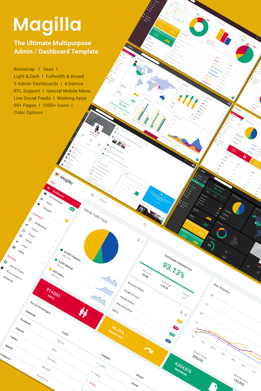 47 Admin Templates | Bootstrap Dashboard Themes | Template Monster