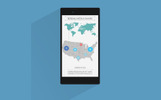 Flat - Smart Phone PowerPoint Template