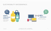 Sustainability - Recycling PowerPoint Template Big Screenshot