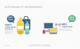 Sustainability - Recycling PowerPoint Template