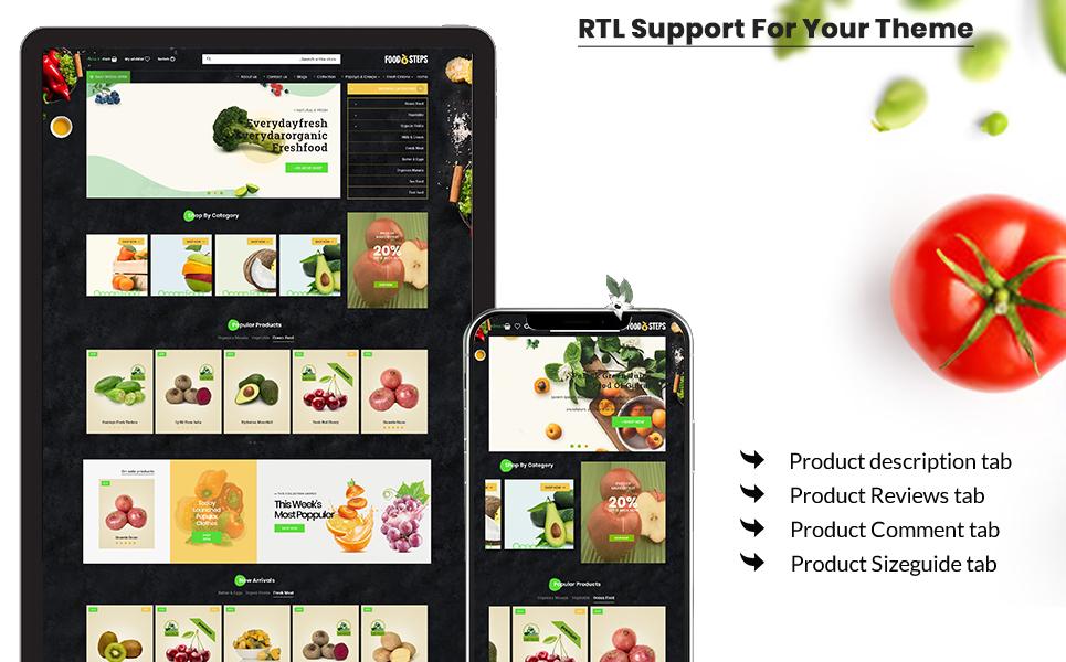 https://s3u.tmimgcdn.com/1657547-1578915201235_foodstep3.jpg