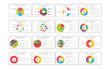 """PowerPoint Vorlage namens """"Cycle"""""""