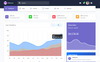 """Responzivní Administrativí šablona """"Millenium - Bootstrap 4 Dashboard"""" Velký screenshot"""