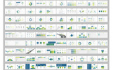 Premium Infographic PowerPointmall