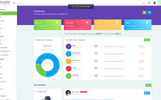 BootHelp | Bootstrap 4 responsive dashboard Admin Template