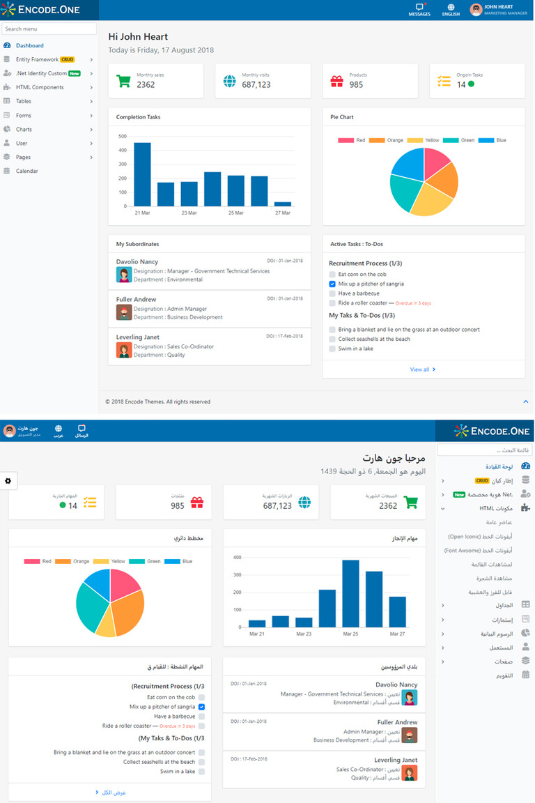 Encode One - Bootstrap 4  Net Core 2 X Admin Template #71500