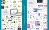 Vorlagen-Bundle für Powerpoint-Präsentationen Großer Screenshot