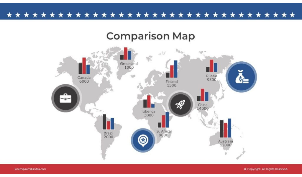 Independence PowerPoint Template