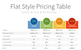 """PSD Vorlage namens """"Flat Style Pricing Table"""""""