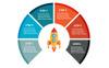 "Modello Elementi infografici #83630 ""Rocket"" Screenshot grande"