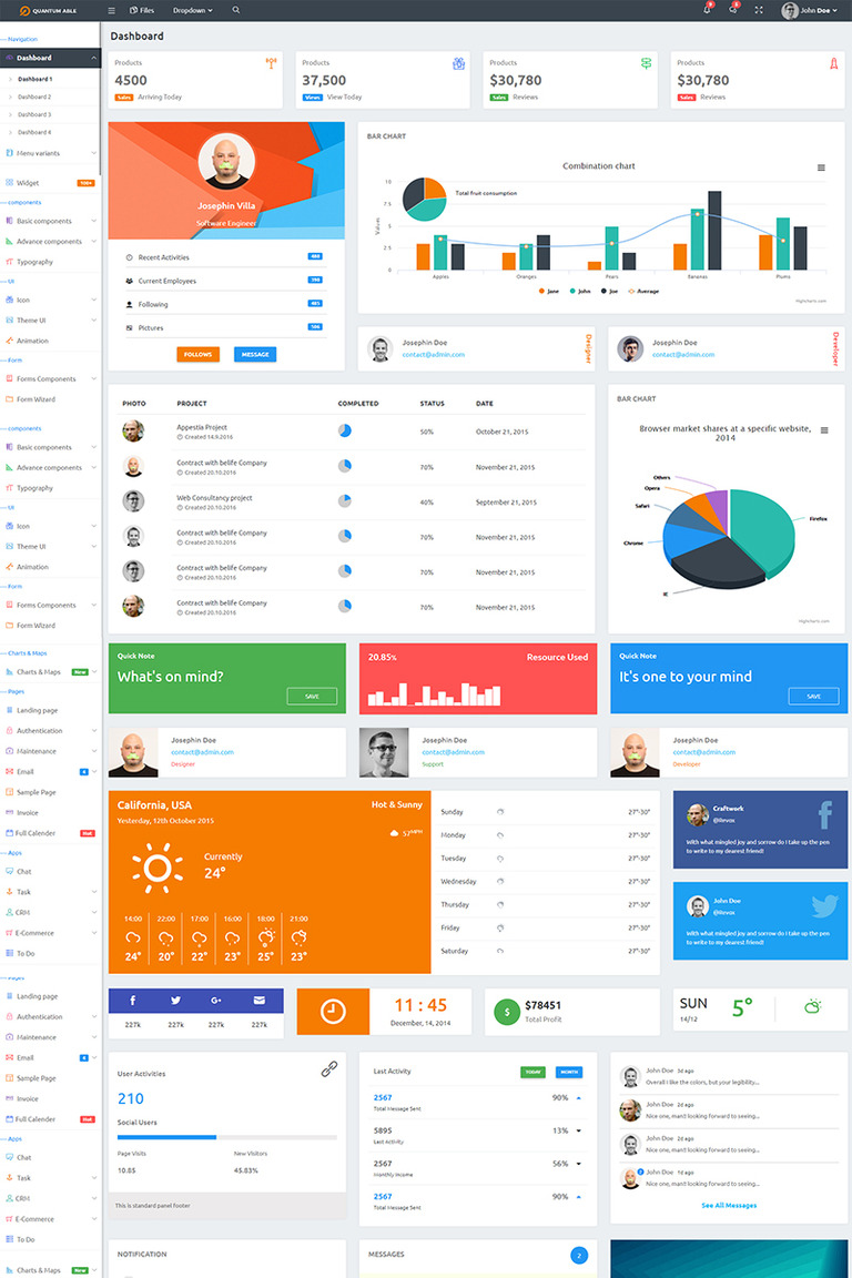 Quantum Able Responsive Bootstrap4 Dashboard Admin Template