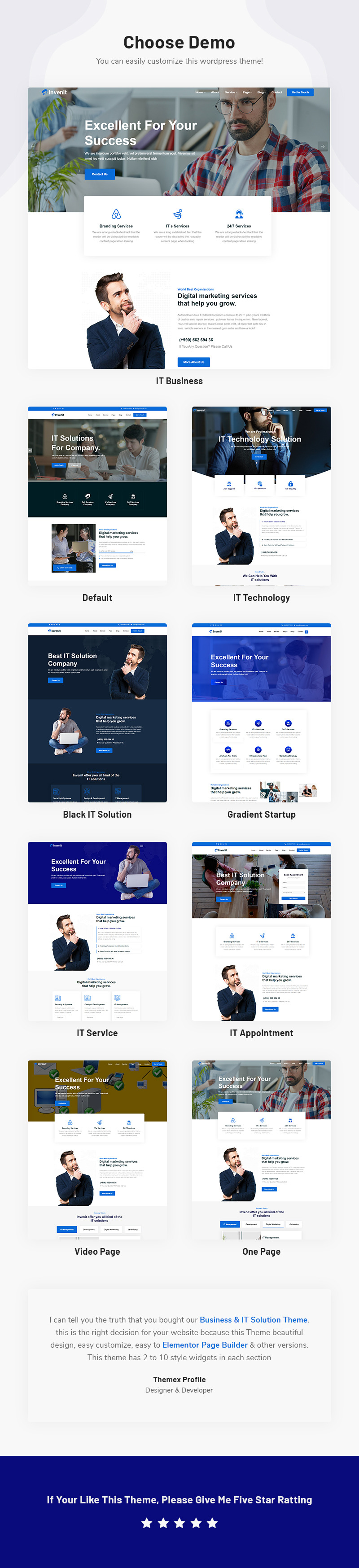 Invenit - Multipurpose Business and IT Solution Responsive WordPress Theme - Features Image 1
